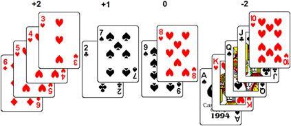 Reko blackjack