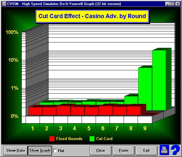 Online casino bonus usa
